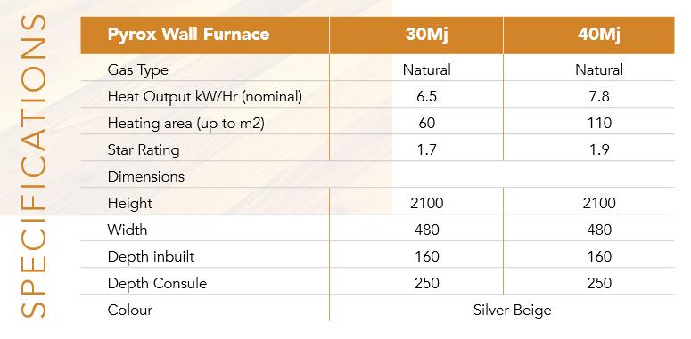 wall furnace specs